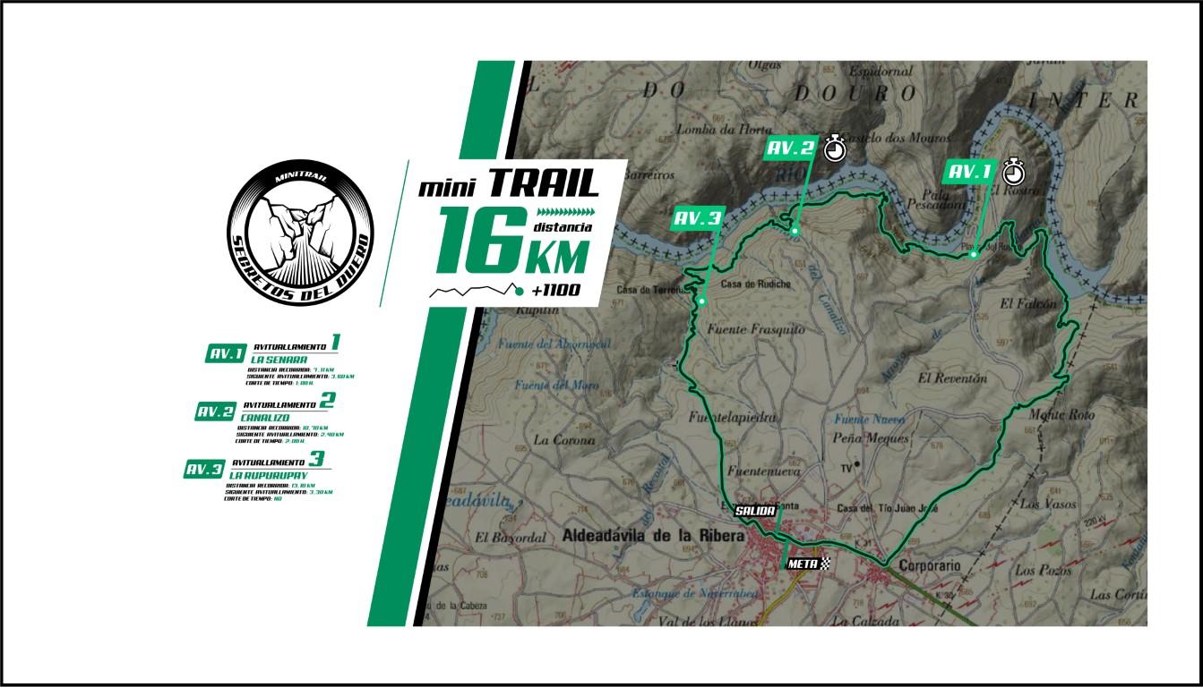 mapa_minitrail